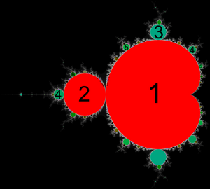 Mandelbrot_Set_-_Periodicities_coloured.png
